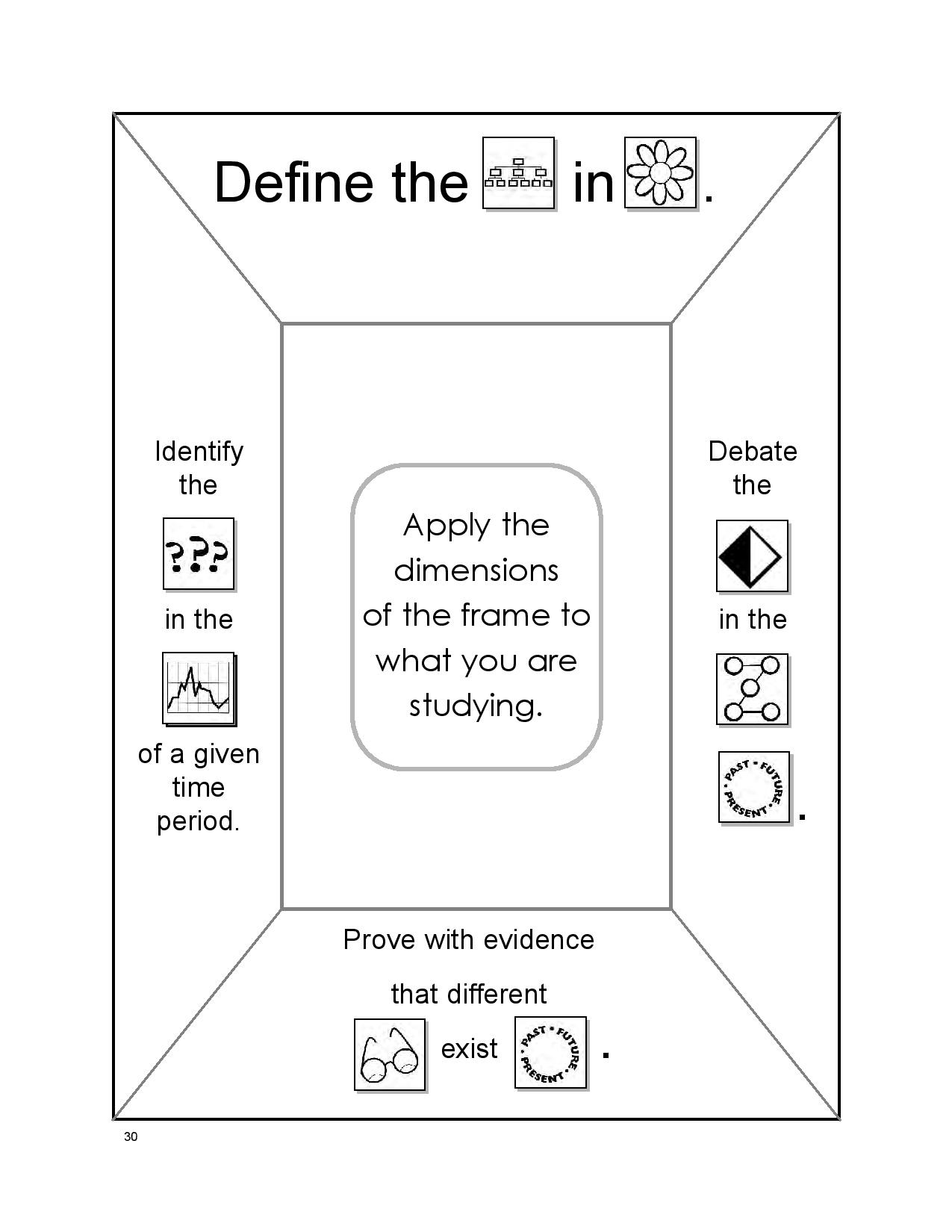 graphic relating to Depth and Complexity Icons Printable known as JTE-5D Frames book - J Taylor Education and learning